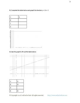 8th Grade Functions Unit Materials