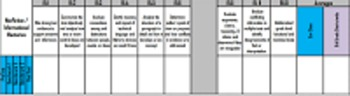 8th Grade Galileo Reading Test Classroom Data Tracker