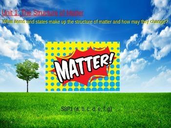 8th Grade Georgia Performance Standards Science Unit 1 Matter