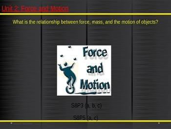 8th Grade Georgia Performance Standards Science Unit 2 Force and Motion
