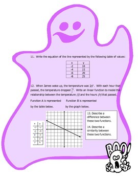 8th Grade Halloween Review Packet