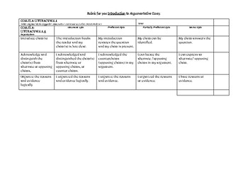 8th Grade INTRODUCTION to Argumentative Essay Rubric