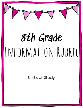 8th Grade Information Writing Rubric