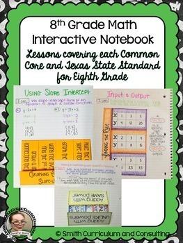 Eighth Grade Math Interactive Notebook Bundle- All Standards