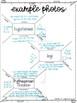 Eighth Grade Math Geometric Applications Interactive Notebook Unit