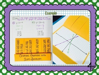 Eighth Grade Math Linear Functions Interactive Notebook Unit
