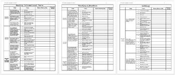 8th Grade Language Arts Common Core Checklist
