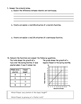 8th Grade Linear Functions Quiz
