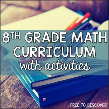 8th Grade Math Curriculum Mega Bundle