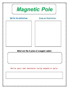 8th Grade Magnets and Magnetism Vocabulary Packet