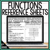 8th Grade Math Anchor Chart Reference Sheets - Functions -