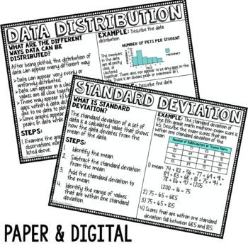 8th Grade Math Anchor Charts: Full Year Bundle