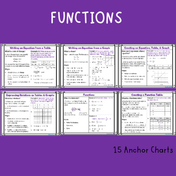 8th Grade Math Anchor Chart Reference Sheets: Full Year
