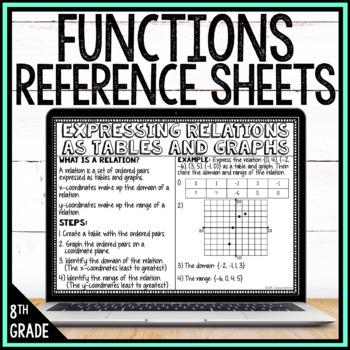 8th Grade Math Anchor Charts: Functions Bundle