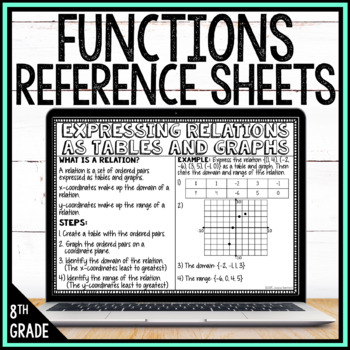 8th Grade Math Anchor Charts: Functions Bundle