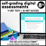 8th Grade Math Assessments for Google Forms (CCSS-Aligned)