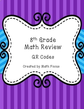 8th Grade Math Bundle