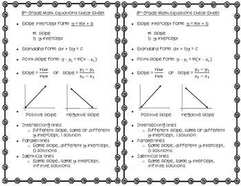 8th Grade Math Cheat Sheet {FREEBIE}