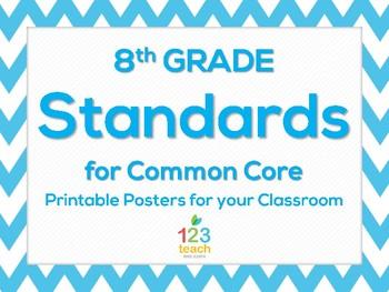 8th Grade Math Chevron Common Core Standards Posters