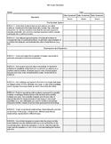 8th Grade Math Common Core Assessment Standards Checklist
