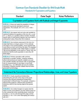 8th Grade Math Common Core Checklist