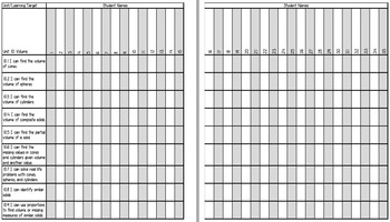 8th Grade Math SBG or Mastery Grading Data Tracker (Bundle)