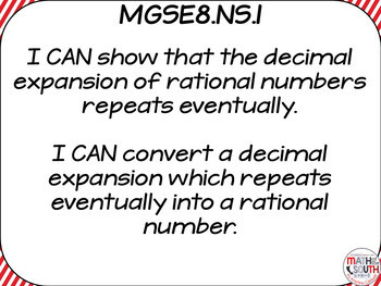 8th Grade Math Common Core I CAN Statements / Learning Targets