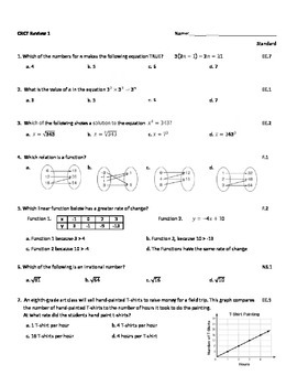 8th Grade Math Common Core Mixed Review