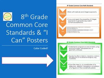 "8th Grade Math Common Core Outline or Posters with ""I Can"" Statements BLUES"