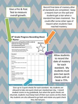 8th Grade Math Common Core Quick Check Mini Assessments BUNDLE!