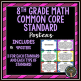 8th Grade Math Common Core Standard Posters
