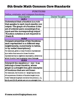 8th Grade Math Common Core Standards Checklist