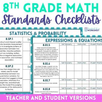 8th Grade Math Common Core Standards Checklists