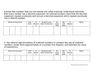 8th Grade Math Common Core Standards Teacher Checklist