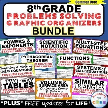 8th Grade Math WORD PROBLEMS Graphic Organizer Common Core BUNDLE