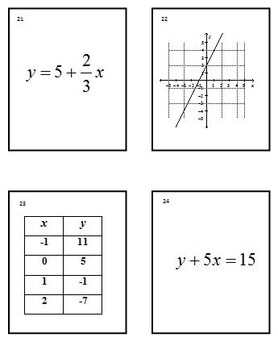 8th Grade Math Compare Functions - Two Matching Games - CCSS 8.F.2