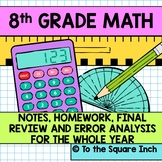 8th Grade Math Curriculum for Distance Learning