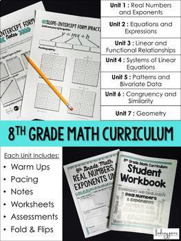 8th Grade Math Curriculum