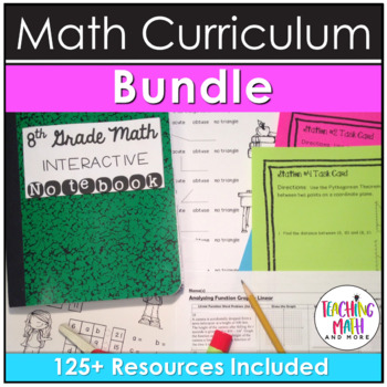 8th Grade Math Curriculum Resources BUNDLE