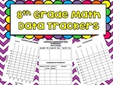 8th Grade Common Core Math Data Trackers