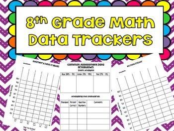 8th Grade Common Core Math Data Trackers