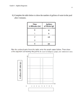8th Grade Math Diagnostic by Strand, with Tracker