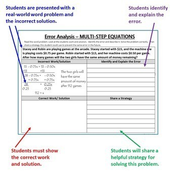 8th Grade Math ERROR ANALYSIS (Find the Error) Common Core { BUNDLE }