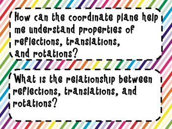 8th Grade Math Essential Questions Rainbow Stripes *Common Core Aligned*