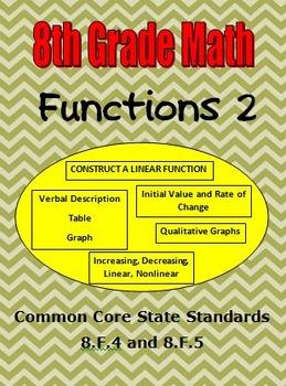 8th Grade Math - Functions (2) - Construct, Interpret, Des