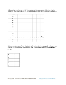 8th Grade Math: Functions 8.F.A.2