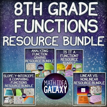 8th Grade Math Functions Activity Mega Bundle