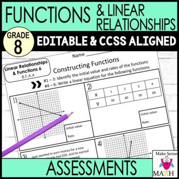 Function Assessments  8th Grade Math Common Core