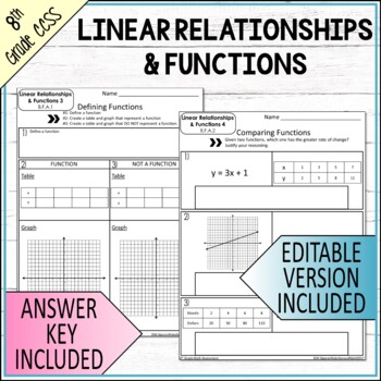 Function Assessments 8th Grade Math Common Core EDITABLE