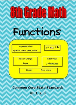 8th Grade Math - Functions - Rate of Change, Initial Value